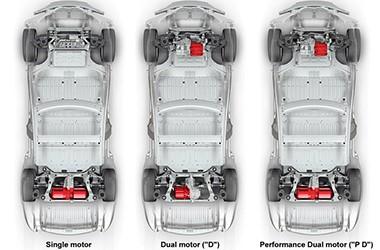 Компоновка двигателей в электромобиле